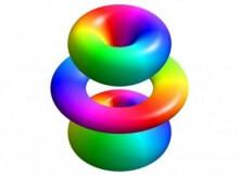 Pi in the Hydrogen Atom